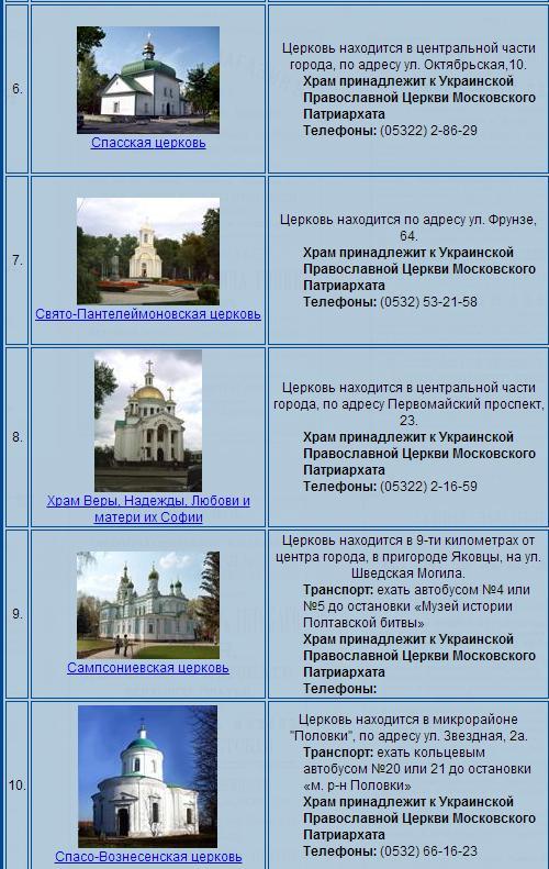 hramyi poltavyi 2 Планируем путешествие в Полтаву