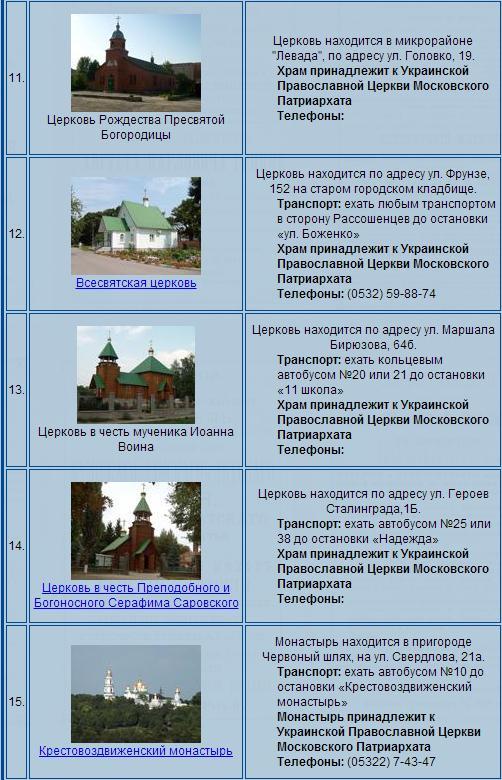 hramyi poltavyi 3 Планируем путешествие в Полтаву