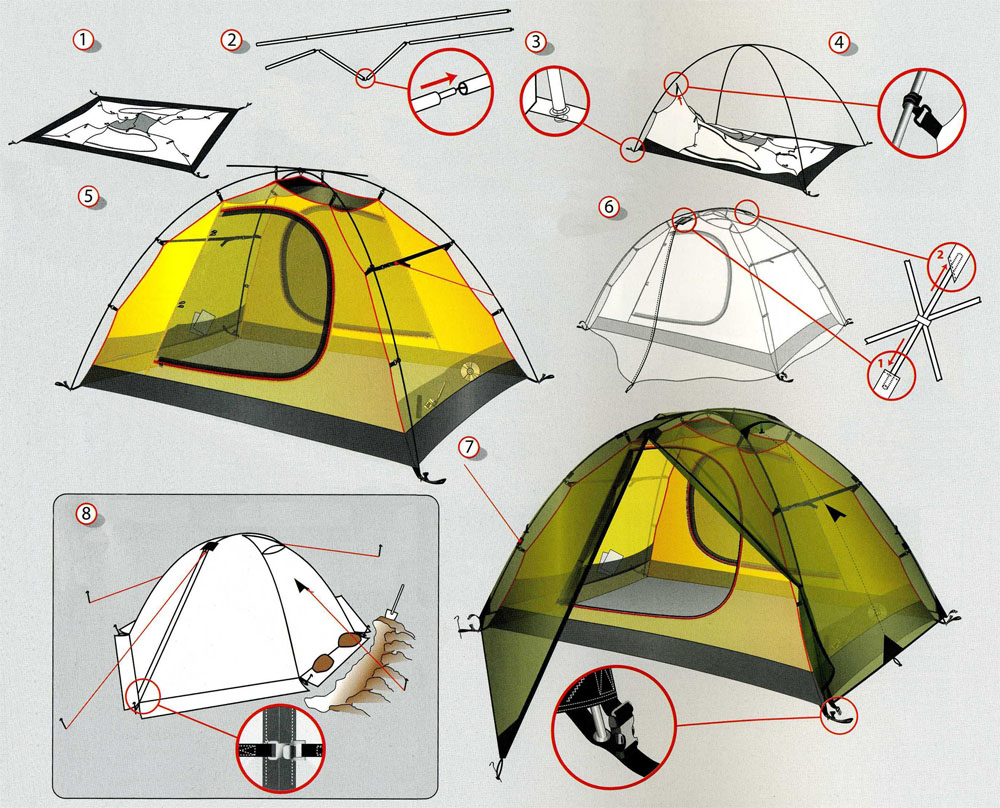 How to Decide Which Type of Tent to Buy for Your Next Trip?